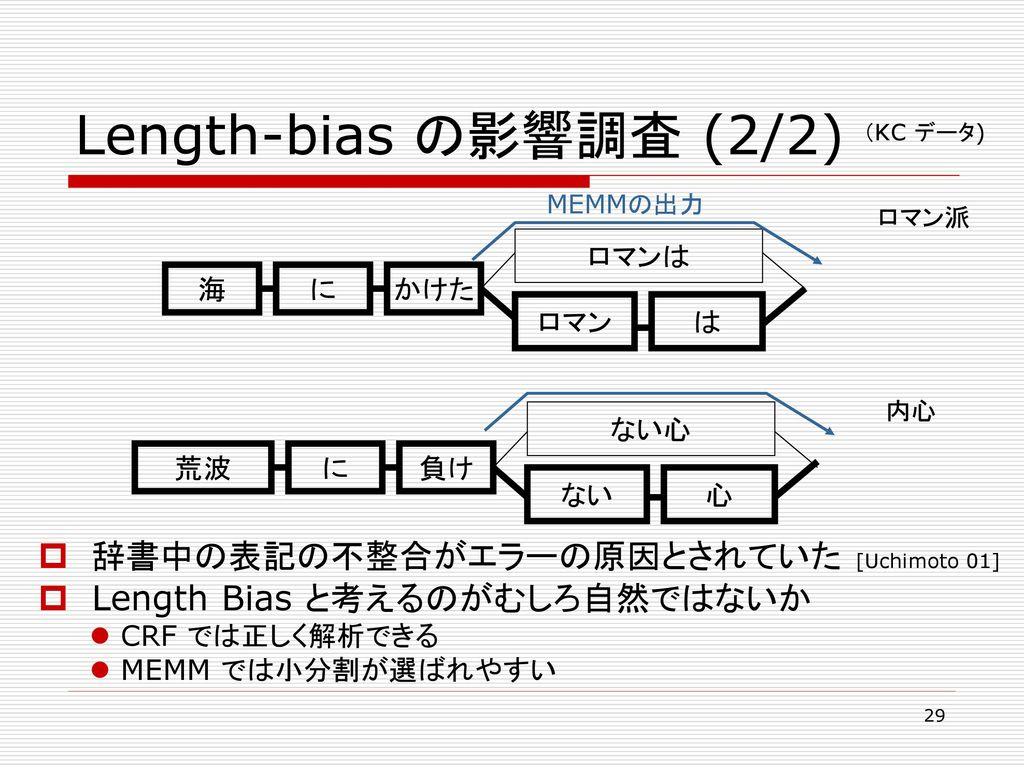 Length-bias の影響調査 (2/2) 辞書中の表記の不整合がエラーの原因とされていた [Uchimoto 01]